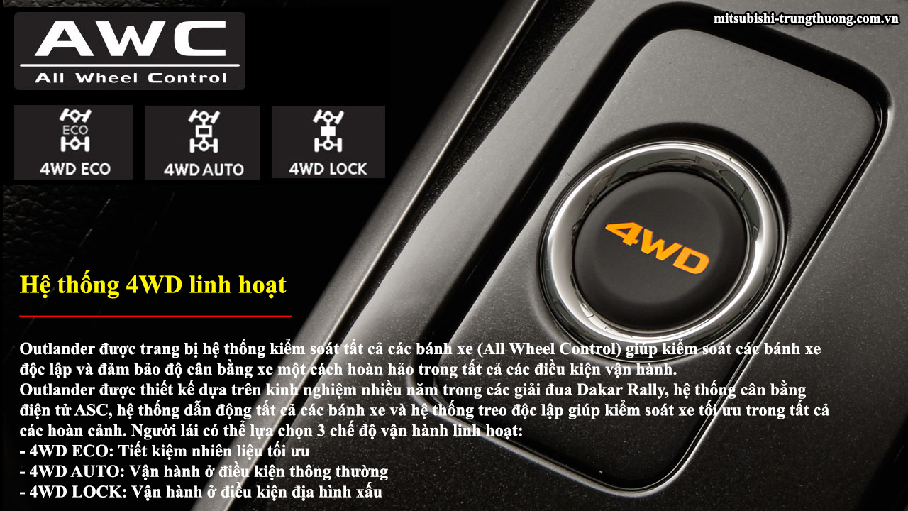 Mitsubishi Outlander 1 cầu 2.0 STD có hệ thống 4WD linh hoạt