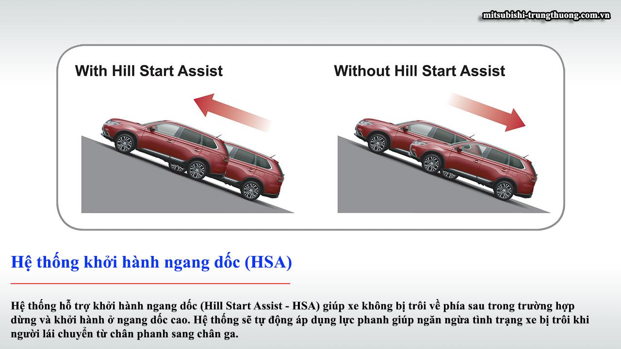 Mitsubishi Outlander 1 cầu 2.0 STD hệ thống khởi hành ngang dốc ( HSA)