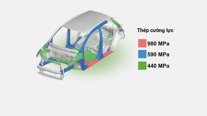 Mitsubishi mirage số tự động trang bị khung xe RISE
