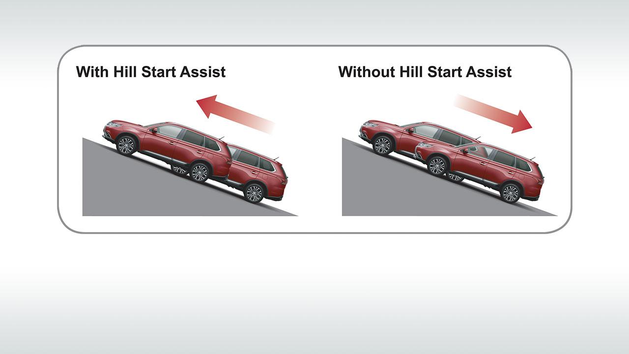 """Mitsubishi outlander 2 cầu 7 chỗ 2.4 cvt trang bị hệ thống khởi hành ngang dốc """" HSA """""""