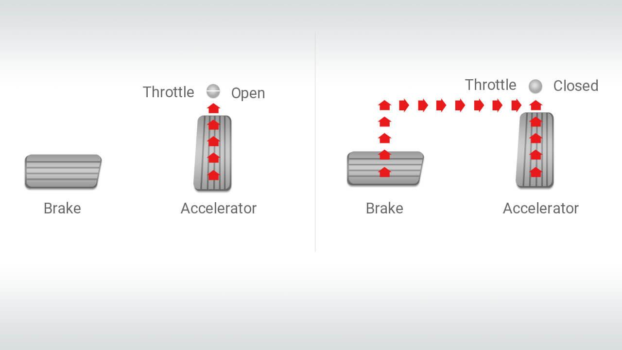 Mitsubishi outlander 2 cầu 7 chỗ 2.4 cvt trang bị hệ thống kiểm soát chân ga