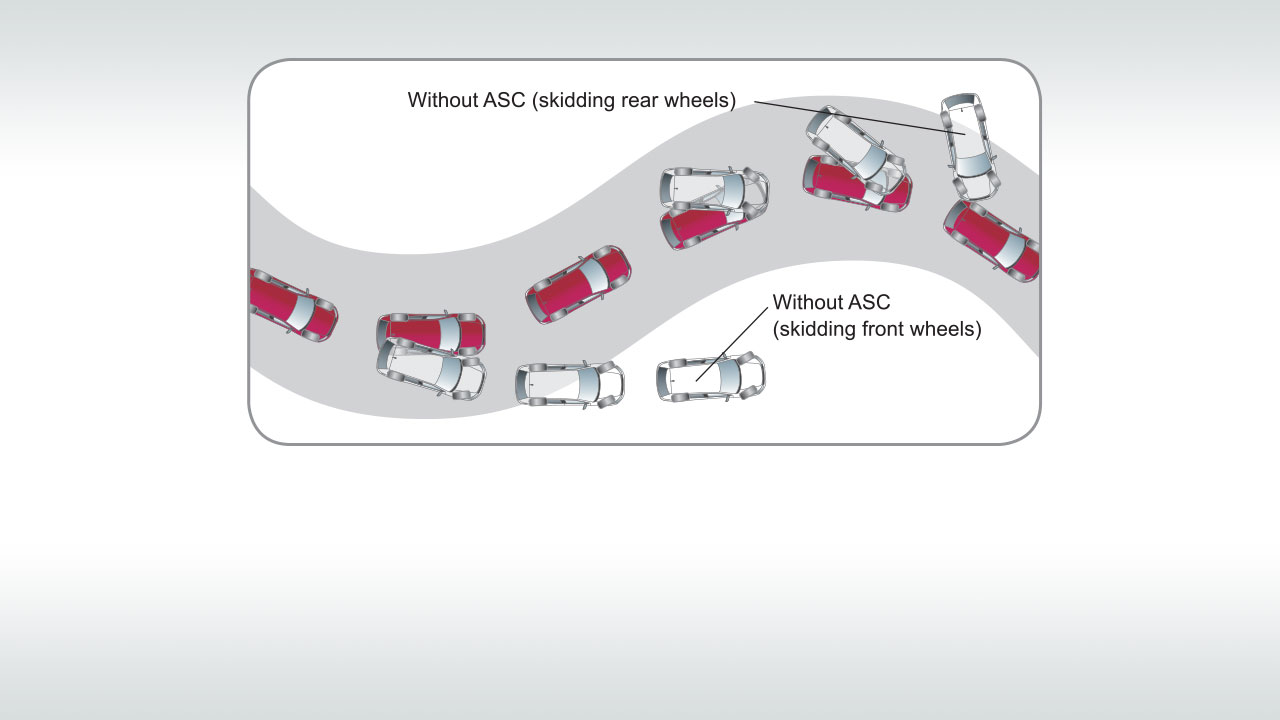 Mitsubishi triton số tự động 2 cầu trang bị hệ thống cân bằng điện tử ASC