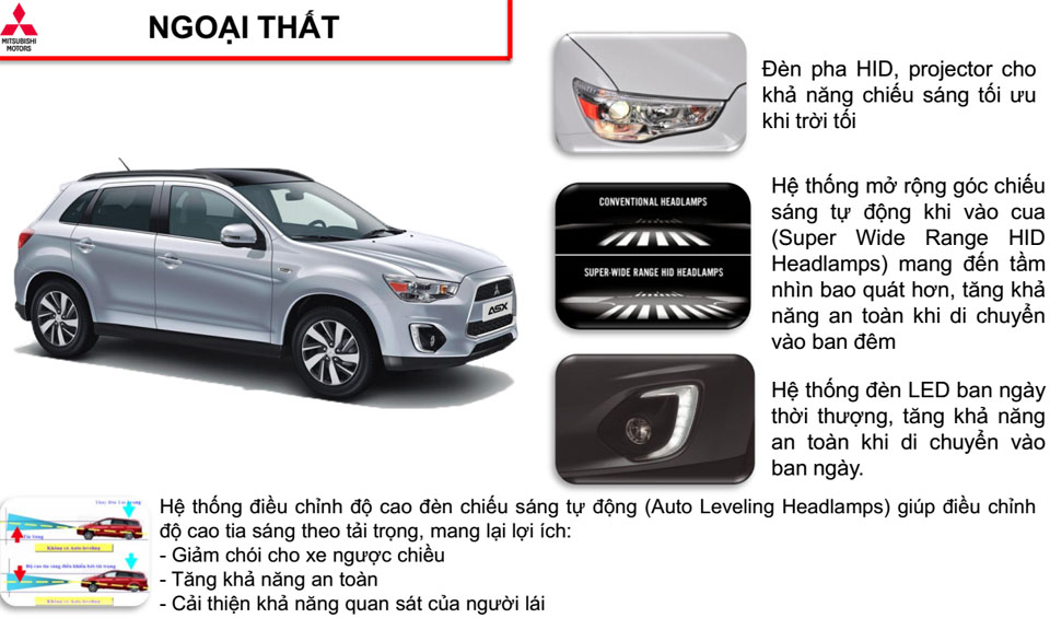 Mitsubishi Outlander Sport CVT (2)
