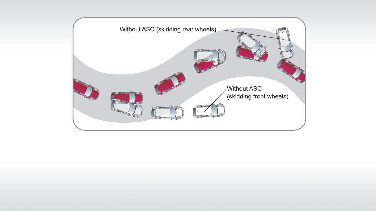 Mitsubishi outlander 2 cầu 7 chỗ 2.4 cvt trang bị hệ thống cân bằng điện tử ASC