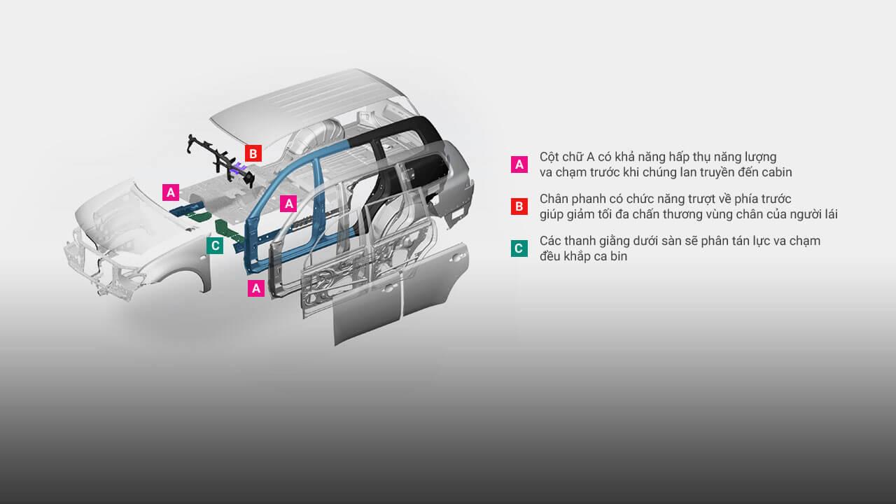 Xe Mitsubishi Pajero Sport máy xăng số tự động trang bị khung xe RISE