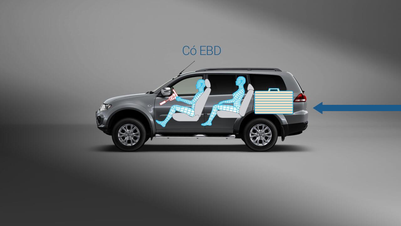 Xe Mitsubishi Pajero Sport máy xăng số tự động trang bị hệ thống phanh ABS-EBD