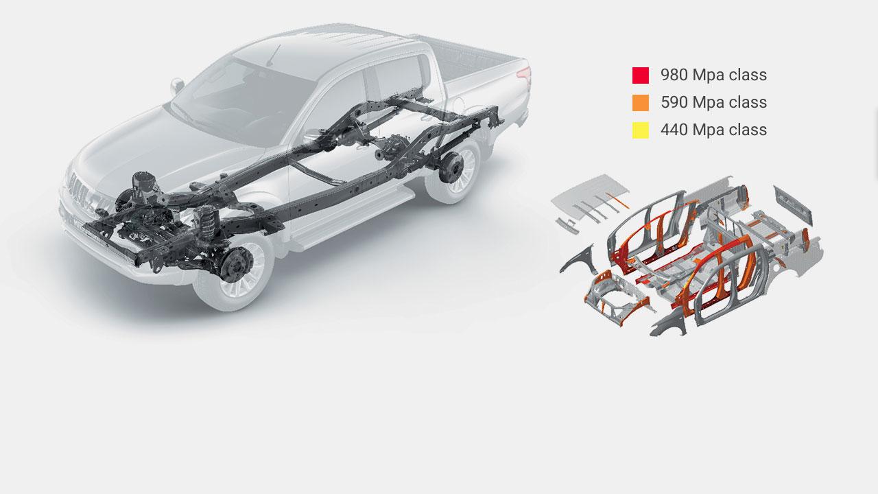Mitsubishi Triton 2017 trang bị khung xe RISE